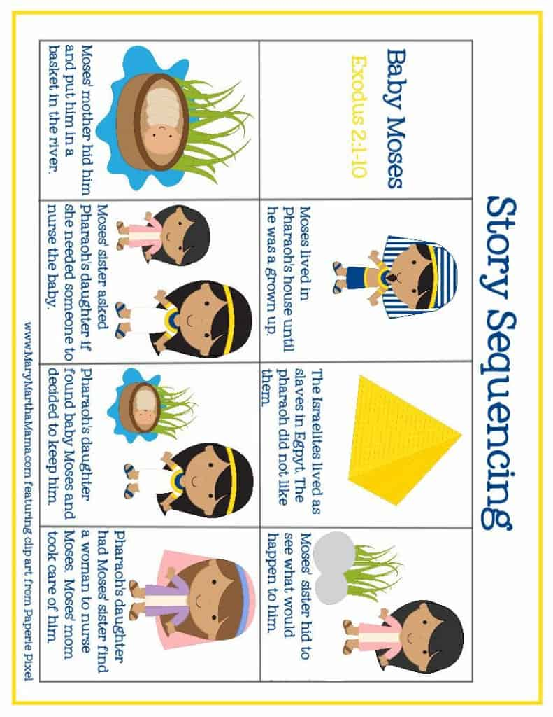 The story sequencing activity from the baby Moses activities