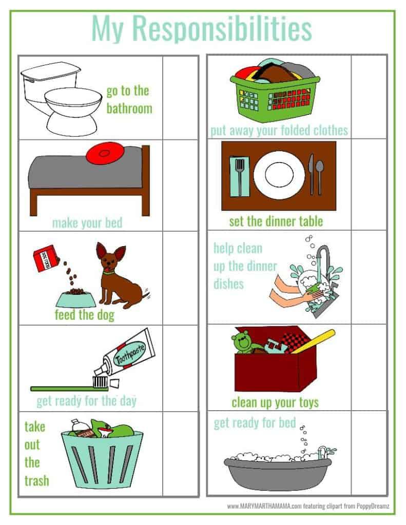 responsibility chart 3